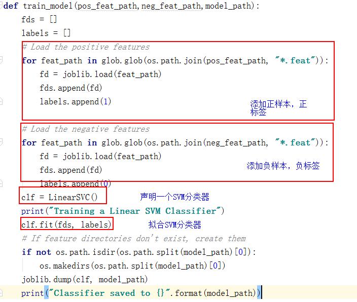 使用HOG+SVM+滑窗+NMS完成目标定位分类 
